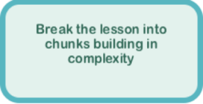 chunklesson